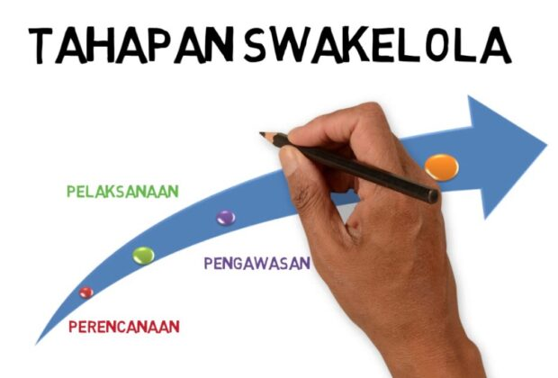 Tahapan Swakelola